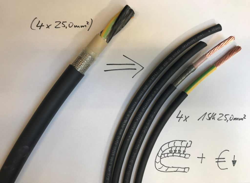 Cable unipolar frente a cable multipolar