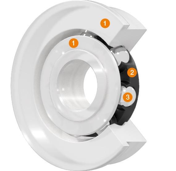 xiros ball bearing alternative from igus
